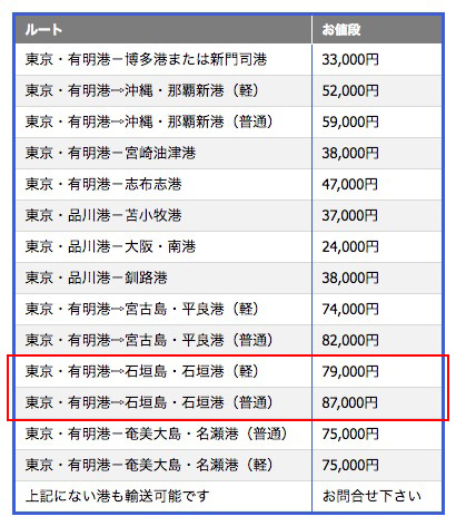 橋下通商_東京からの運賃